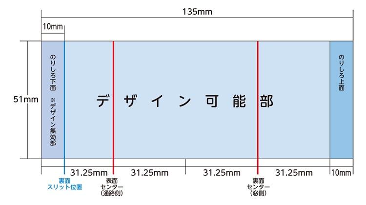 JR東日本 山手線アドストラップ サイズ
