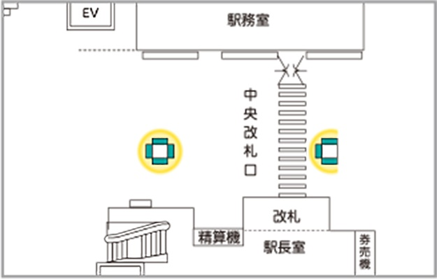 JR東日本 JAD 秋葉原駅中央改札口