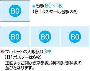 JR西日本 駅ポスター キャンパスセット 掲出形態