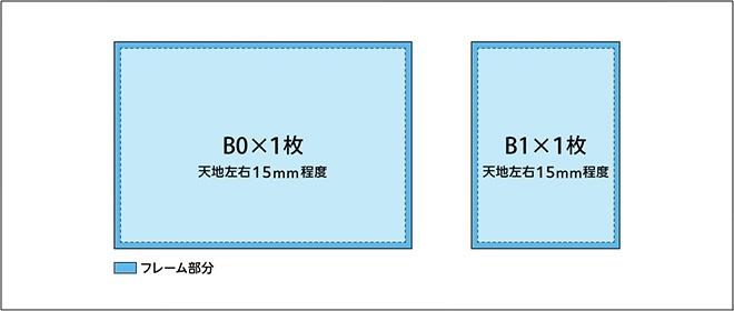JR西日本 駅ポスター 枠種類